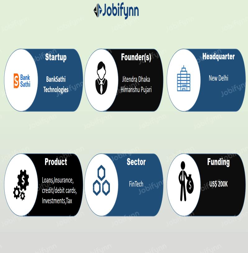 BankSathi overview